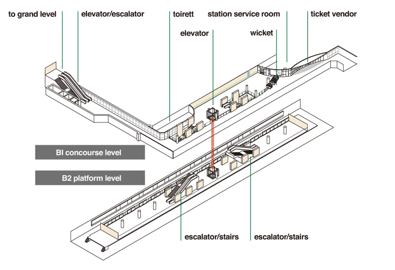Simple floor plan that shows the B1 Concourse Level and the B2 Platform Level