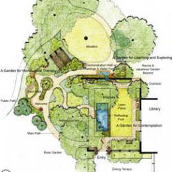 site plan of the garden